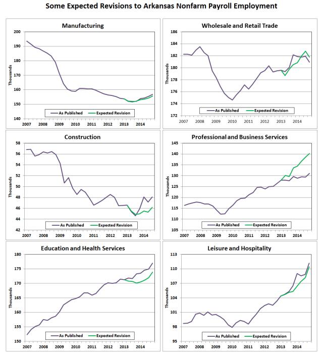 Sources:  Bureau of Labor Statistics; Institute for Economic Advancement.
