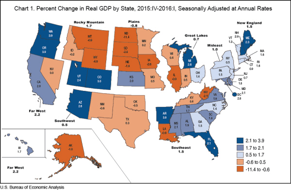 Source: Bureau of Economic Analysis, Gross Domestic Product by State